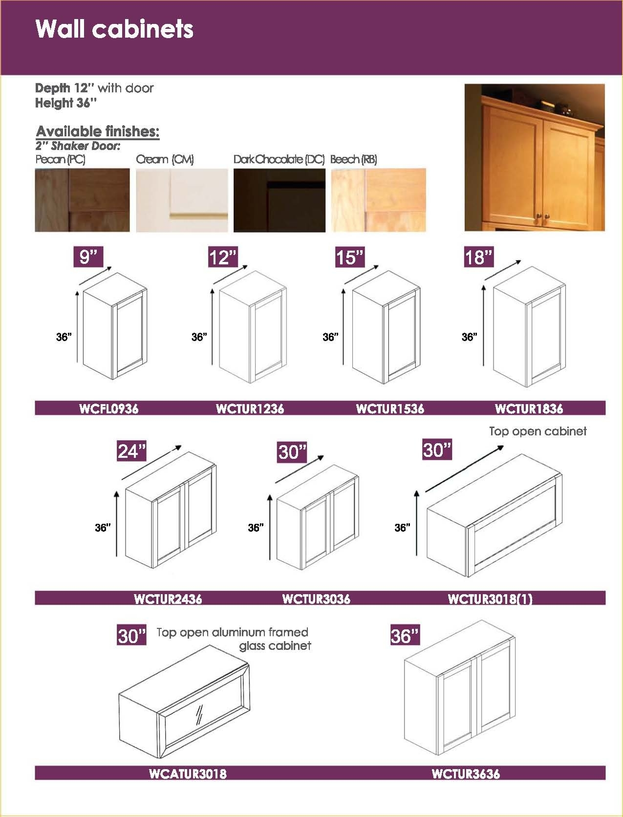 Standard Size For Kitchen Cabinet Doors