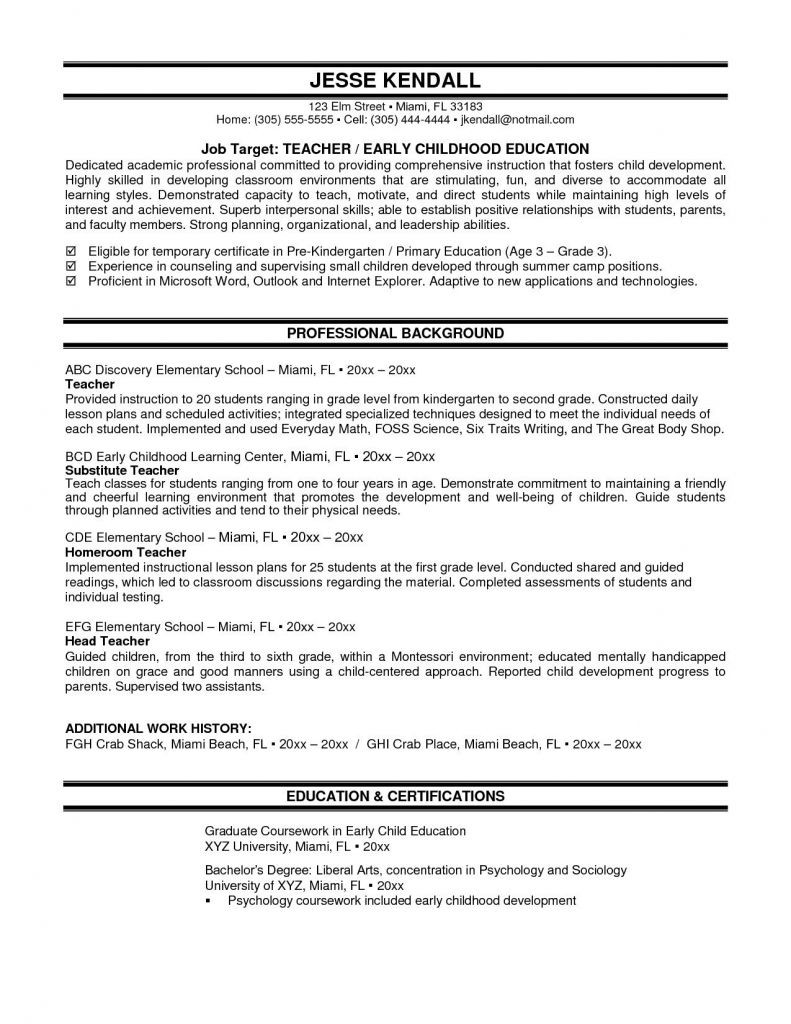 Certificate for Project In School Pdf Unique High School Resume