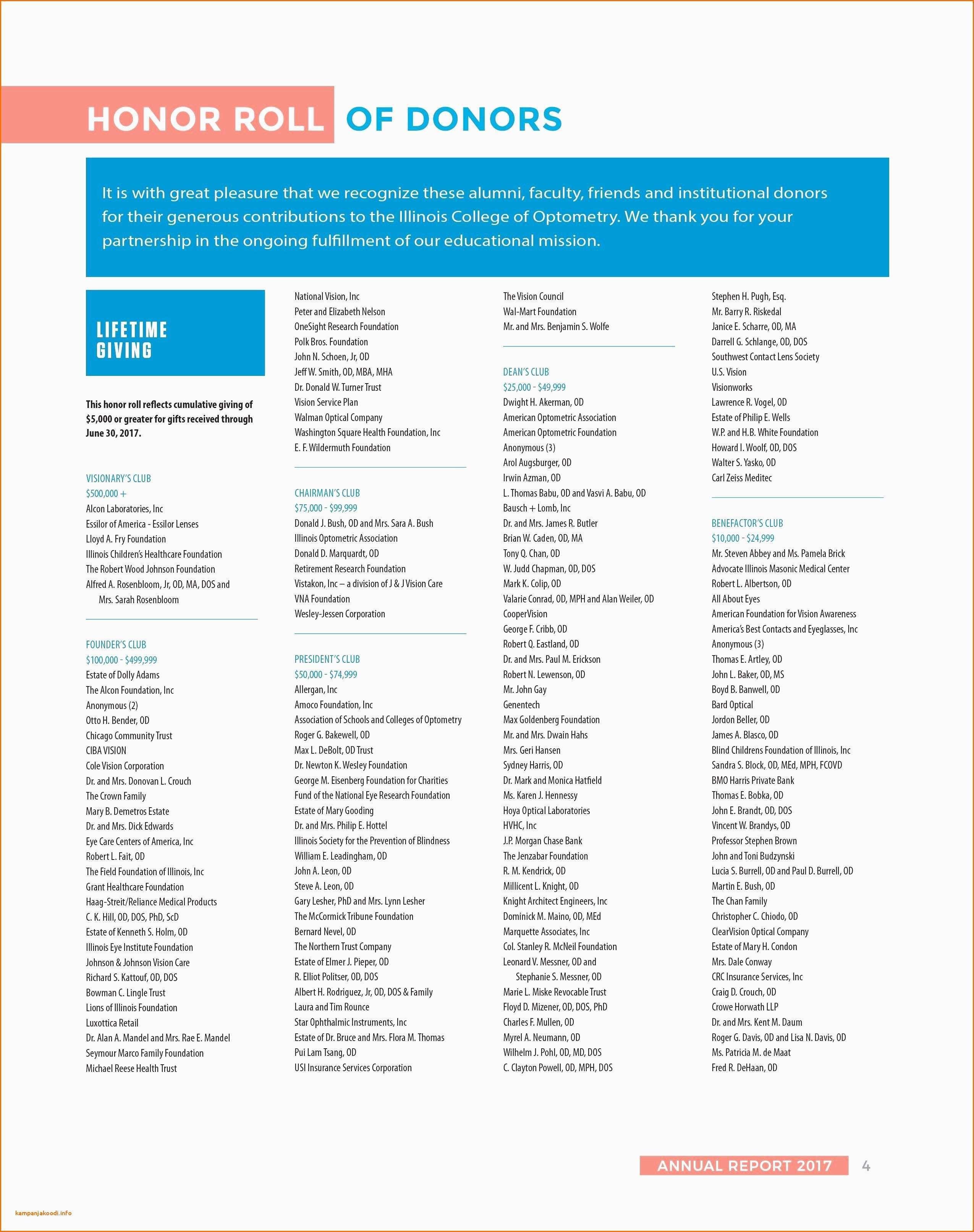 Hr Manual Template | Manual Handling Certificates Template Beautiful Hr Manual Template