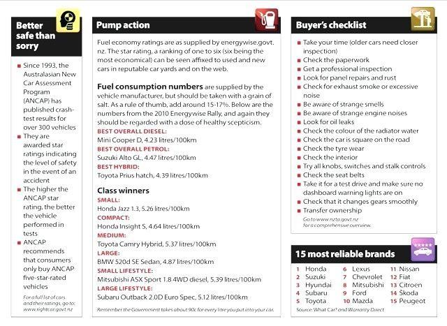 Vehicle Checklist Format Luxury Vehicle Inspection Checklist Form