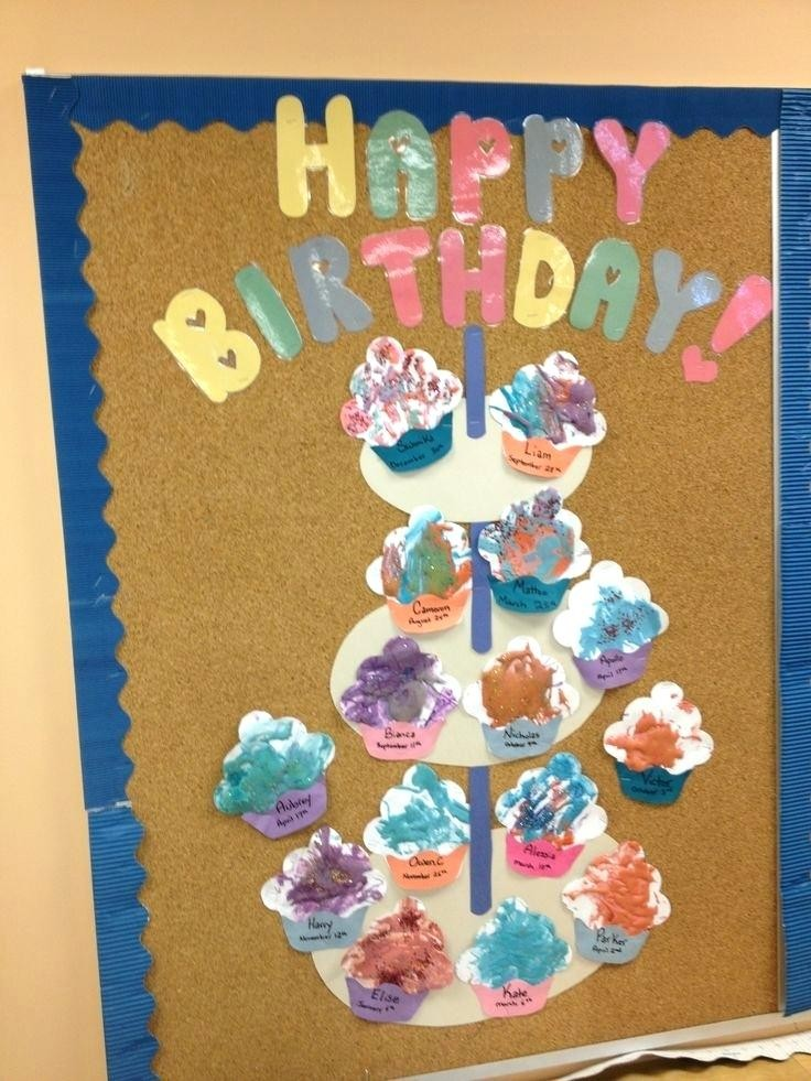 Birthday Charts Images Inspirational 93 Chart Classroom Ideas Fun Way To Display Your Class Of