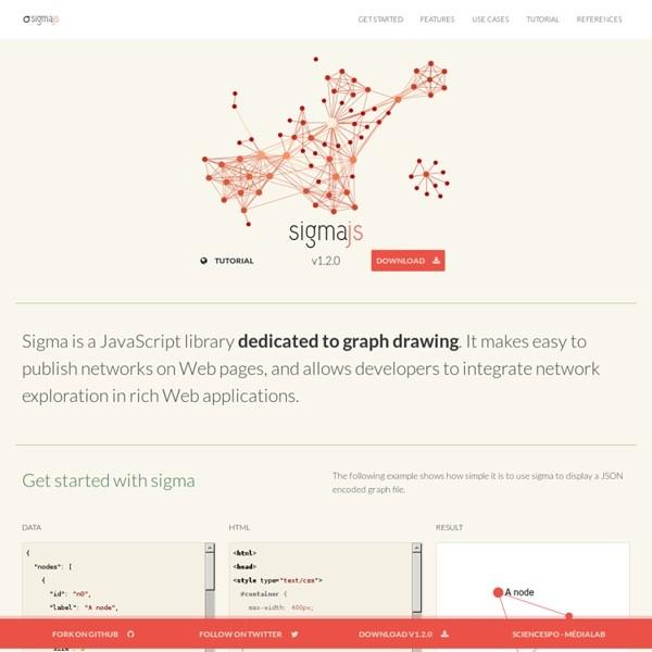 Chart Visualization tool Unique A Lightweight Javascript