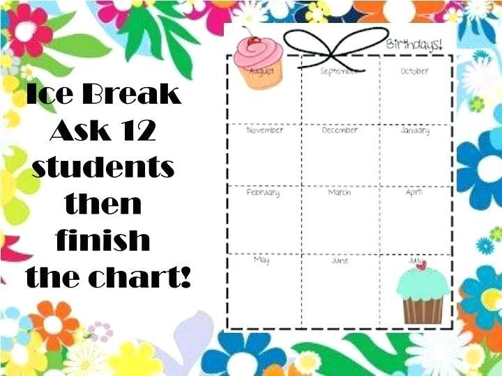 Charts For Kids In School Elegant 94 Birthday Chart Kindergarten Preschool Unique Of