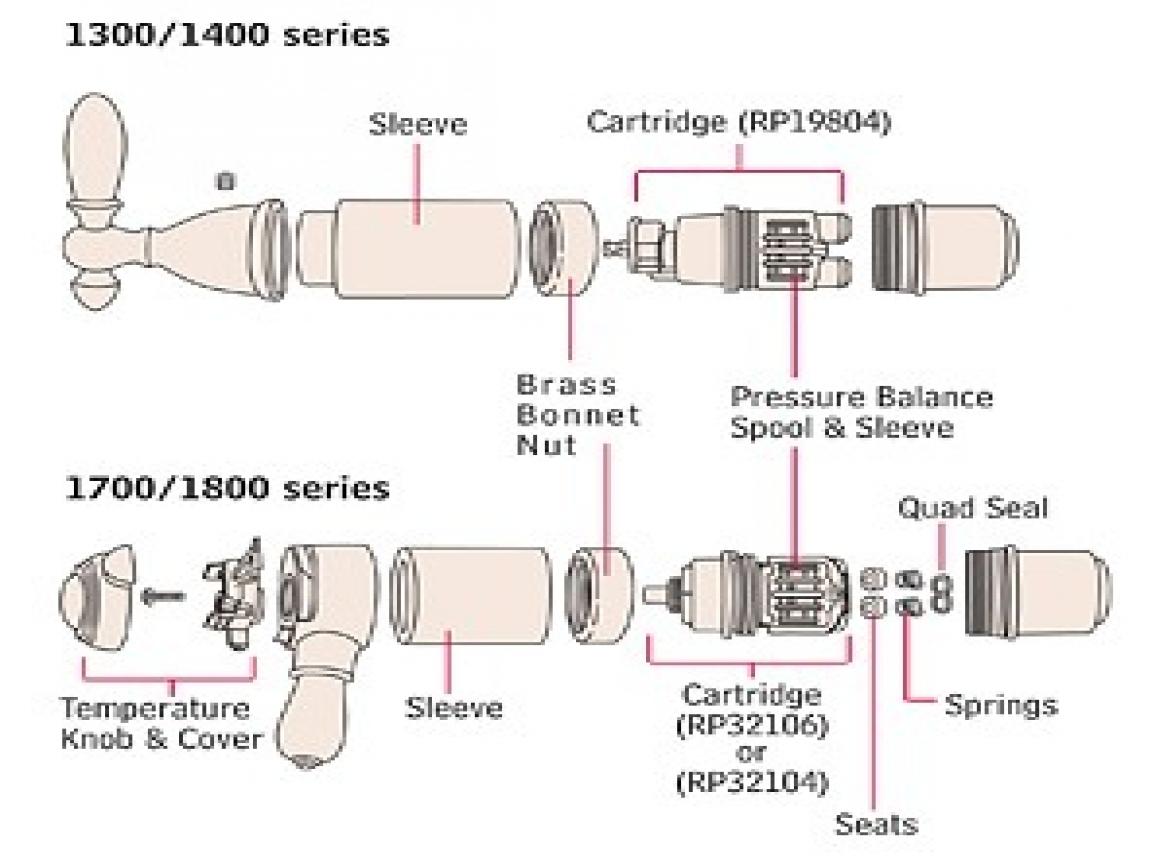 Ideas, 57 delta shower valve repair parts delta shower valve parts intended for measurements 1152 x 864  .