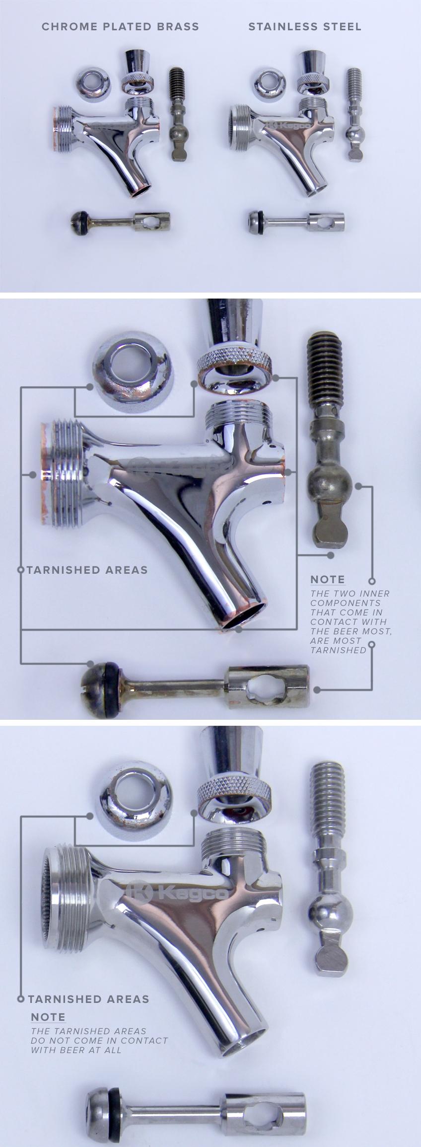 Ideas, beer faucets beveragefactory with regard to measurements 848 x 2309  .