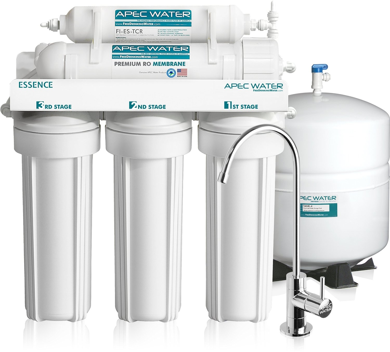 best water filters that remove fluoride hydration anywhere pertaining to sizing 1500 x 1355