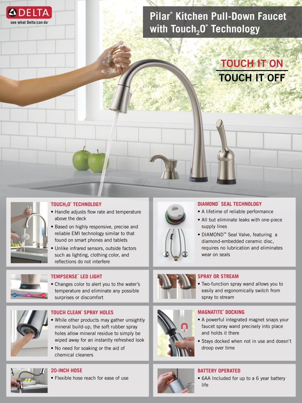 Ideas, delta touch faucet battery life delta touch faucet battery life delta pilar single handle pull down sprayer kitchen faucet with 1000 x 1333  .