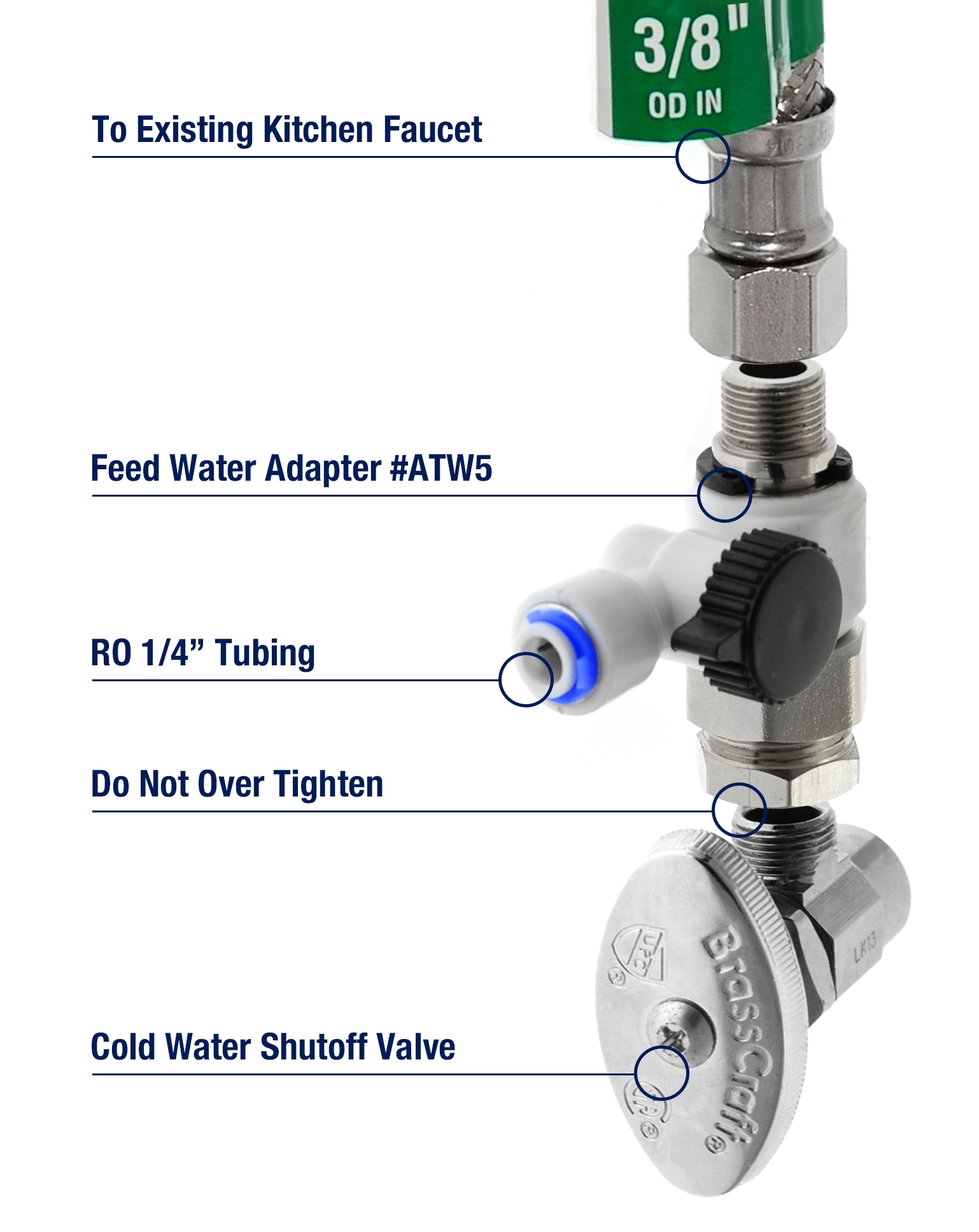 Ideas, ispring rcc7ak 6 stage 75 gpd reverse osmosis water filtration intended for measurements 1538 x 1935  .