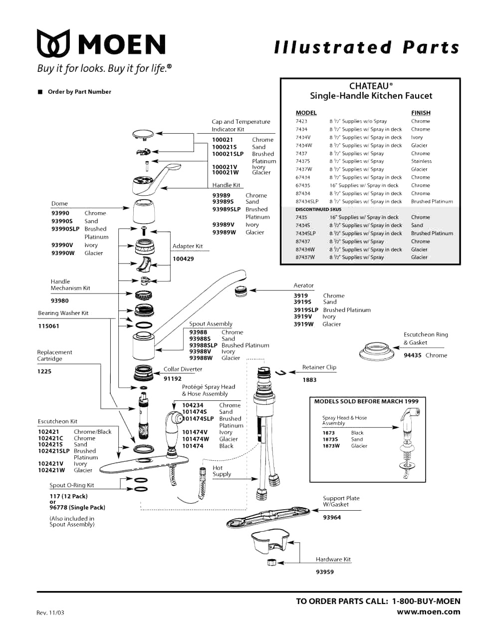 Ideas, kitchen older moen faucets single handle replacement parts with intended for measurements 982 x 1270  .