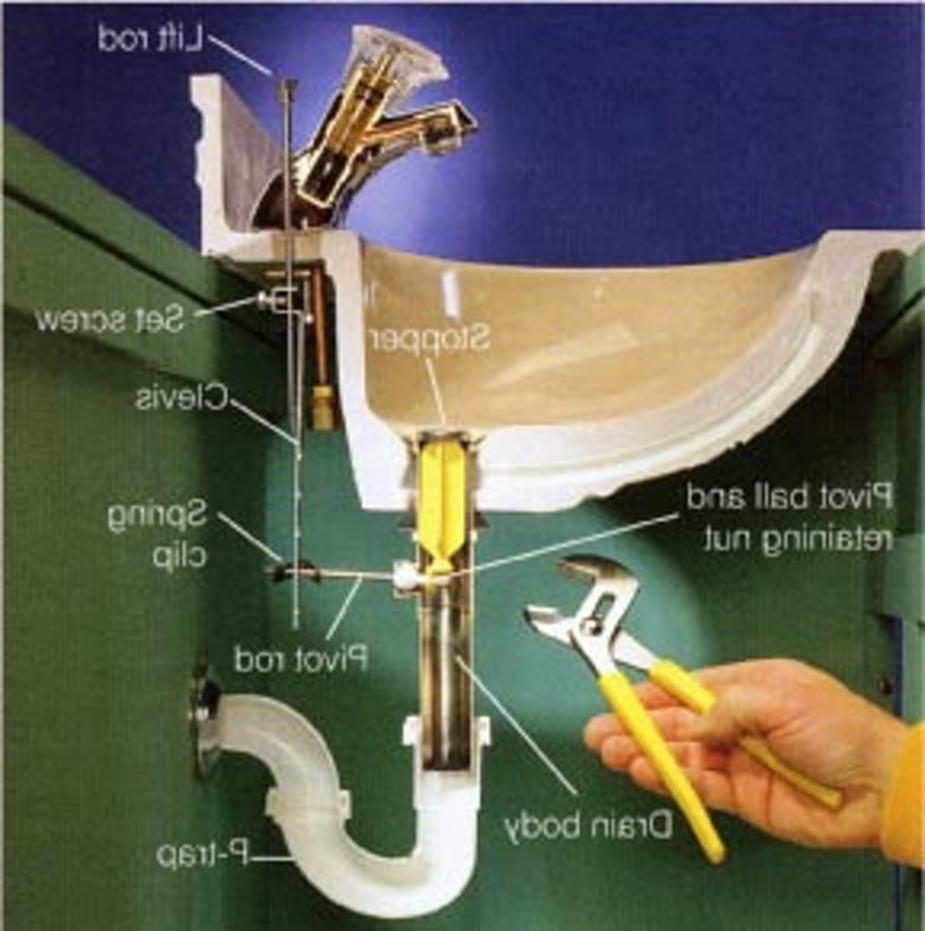 Ideas, moen bathroom faucet supply line moen bathroom faucet supply line kitchen faucet supply line size plumbing lines moen handles plus 925 x 931  .
