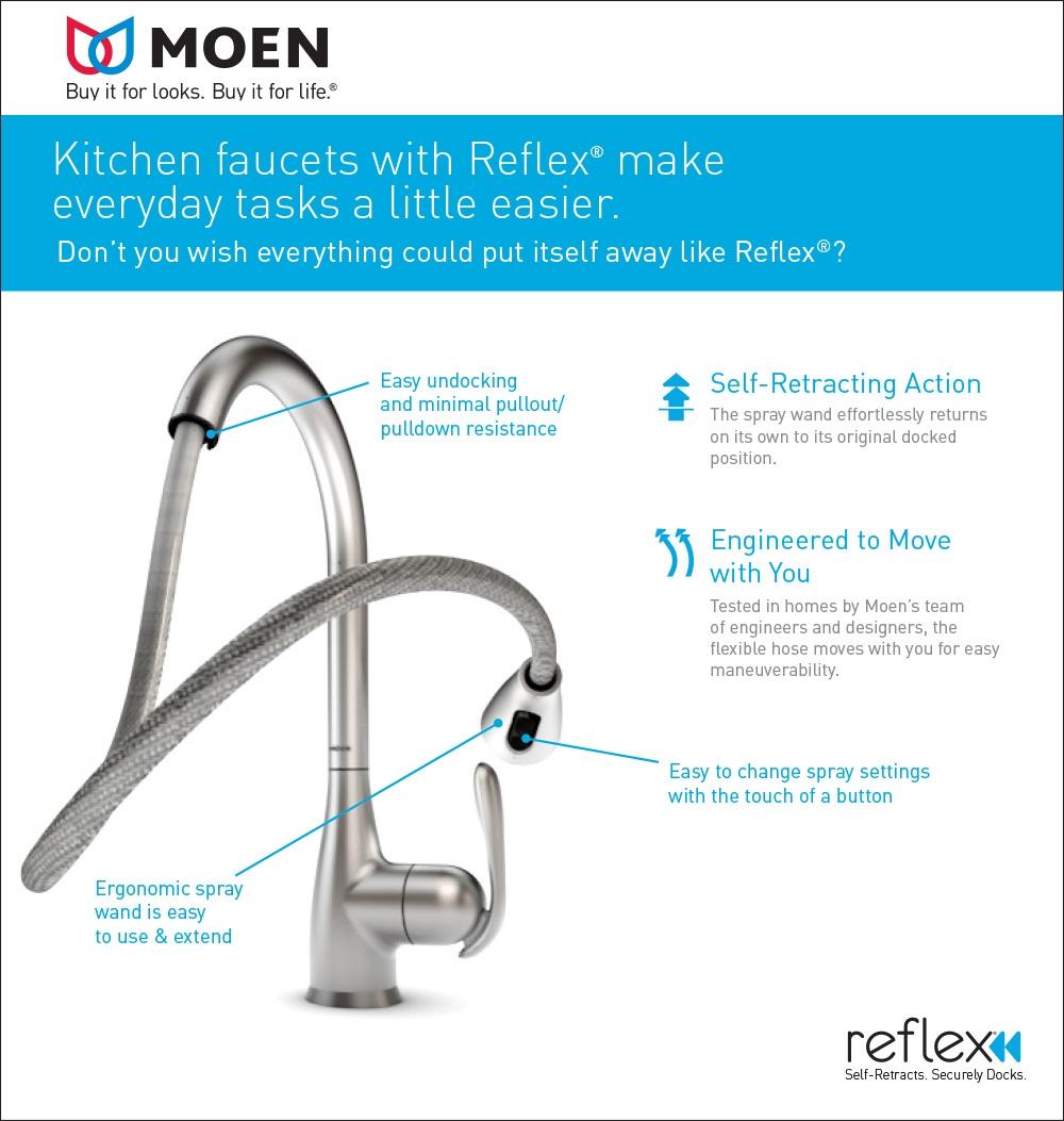 Ideas, moen kitchen faucet handle cap moen kitchen faucet handle cap moen align single handle pull down sprayer kitchen faucet with 1000 x 1053  .