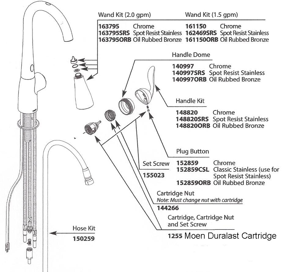 Ideas, moen motionsense cartridge replacement terry love plumbing pertaining to dimensions 922 x 889  .