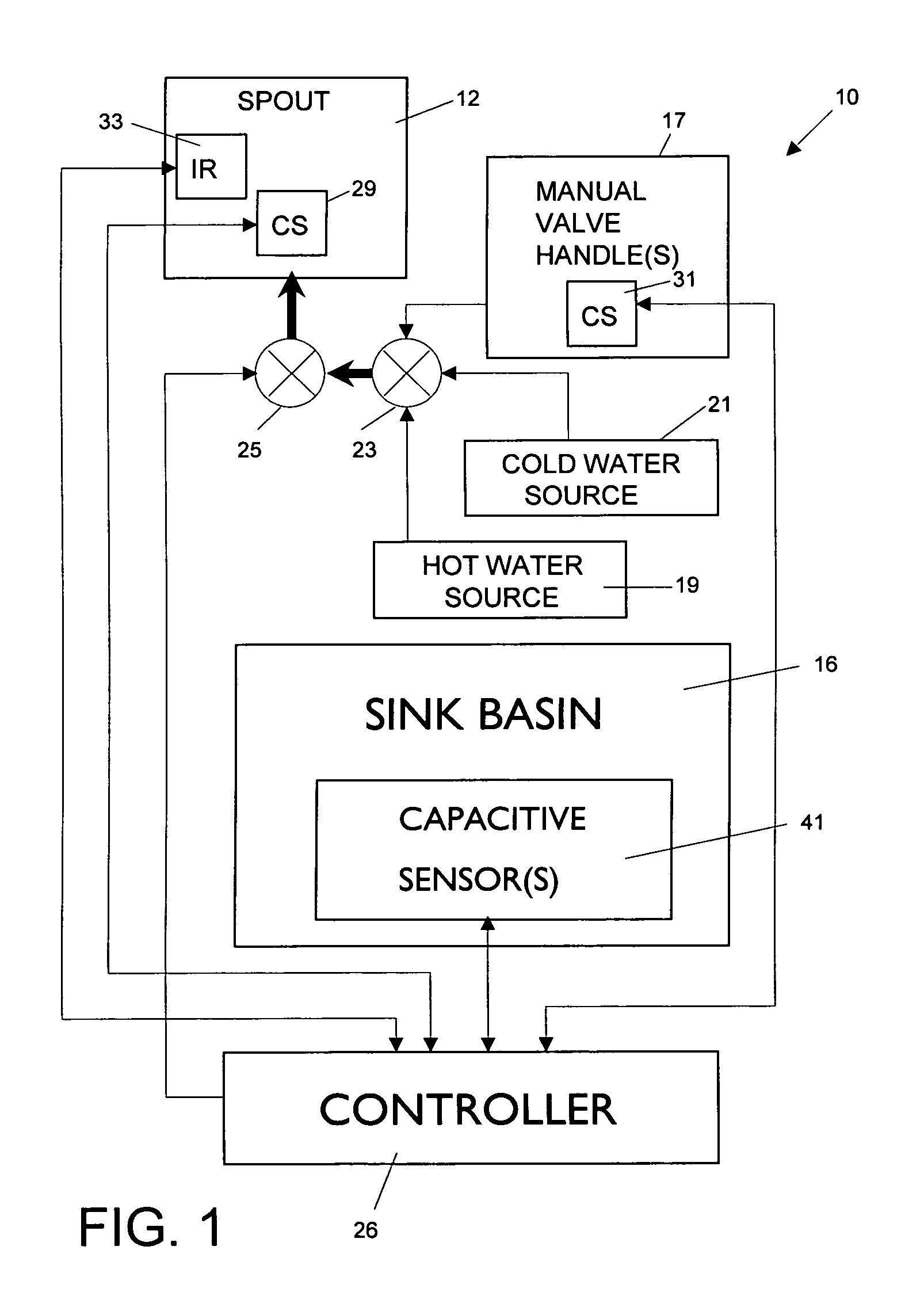 Ideas, patent us8376313 capacitive touch sensor google patents inside sizing 1606 x 2245  .
