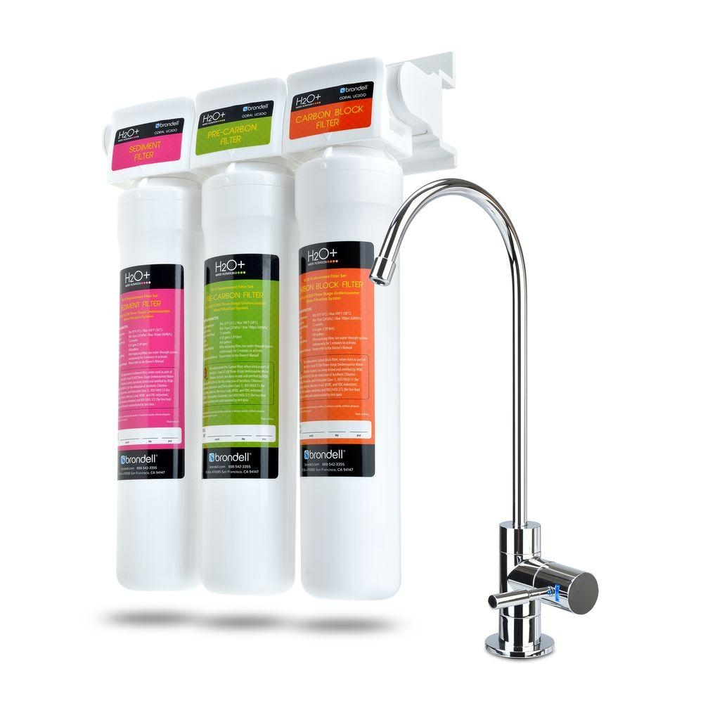 Ideas, standard under sink systems under sink filtration systems the throughout dimensions 1000 x 1000  .