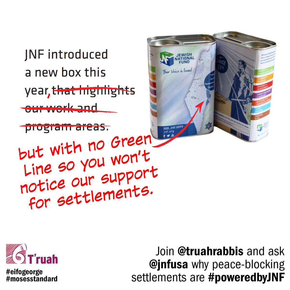 Truah campaign to stop JNF support for settlements