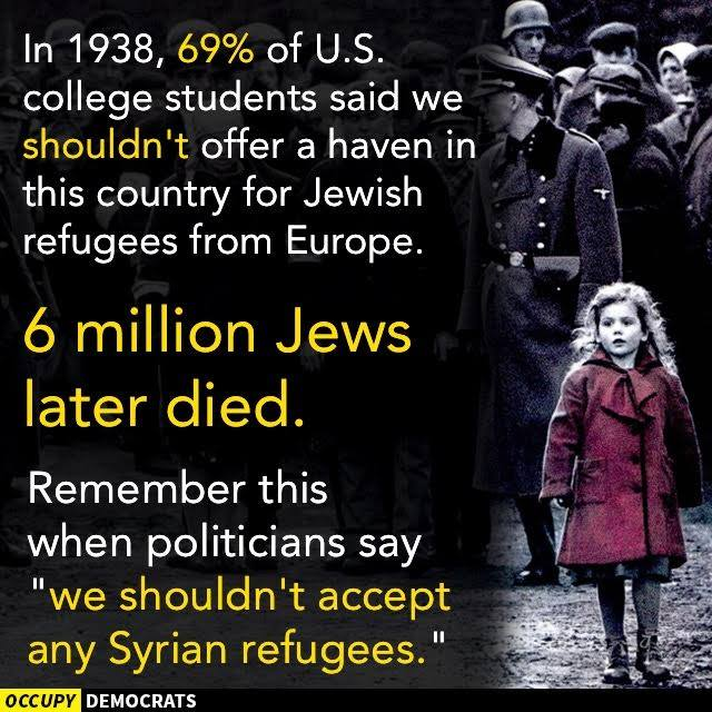 Occupy Democrats on Holocaust and Syrian refugees