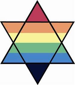 glbt-jews
