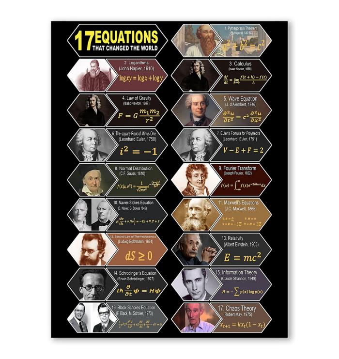17 Equations Change The World Poster