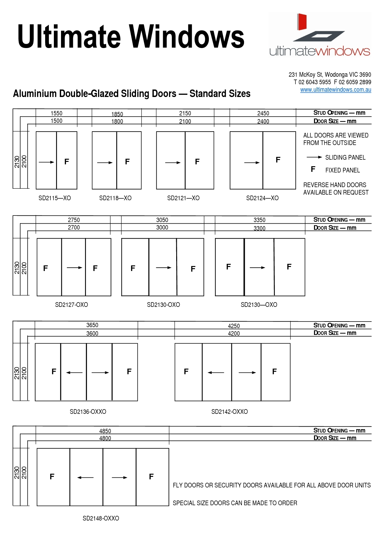 Standard Double Closet Door Size