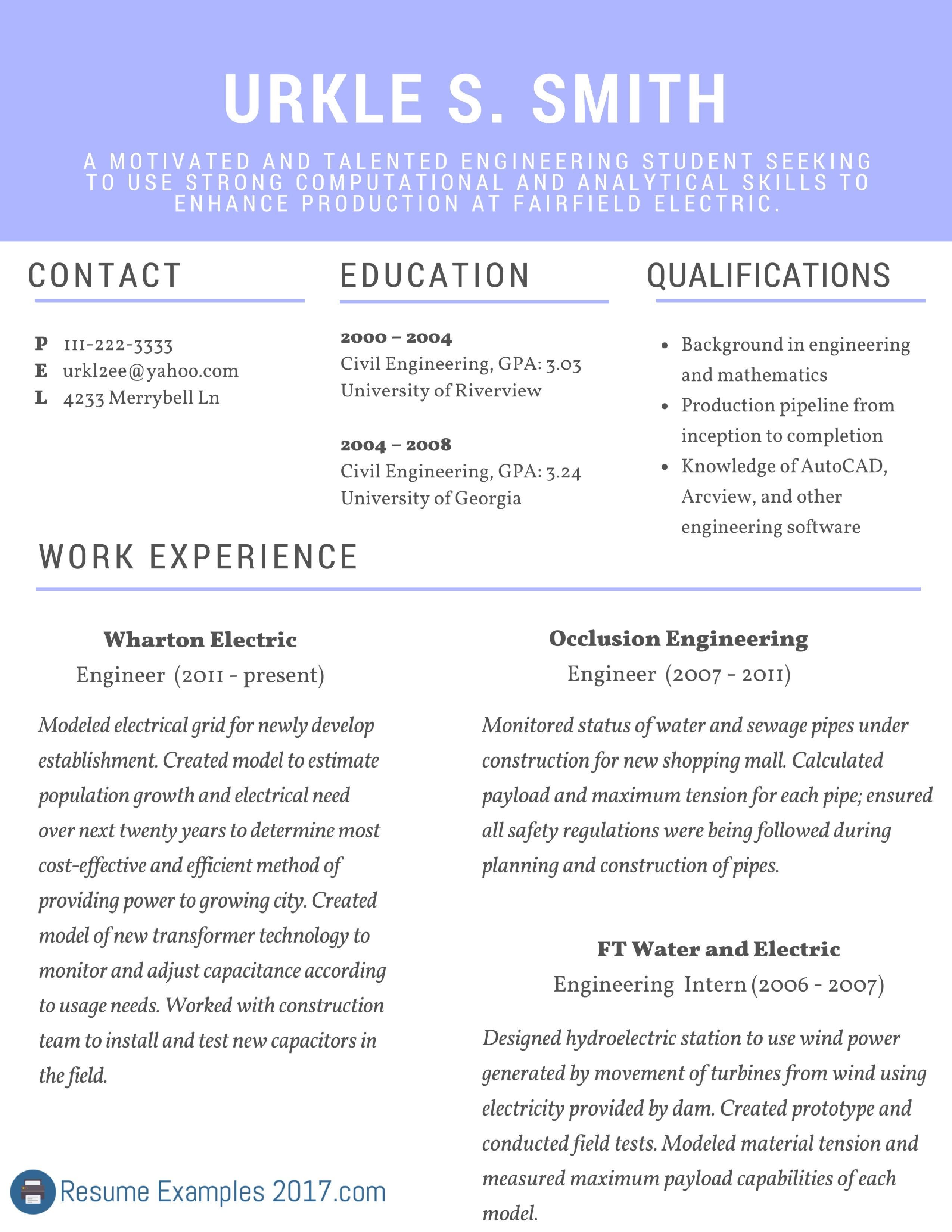 Curriculum Vitae Sample For Fresh Graduate Civil Engineer Neu Resume
