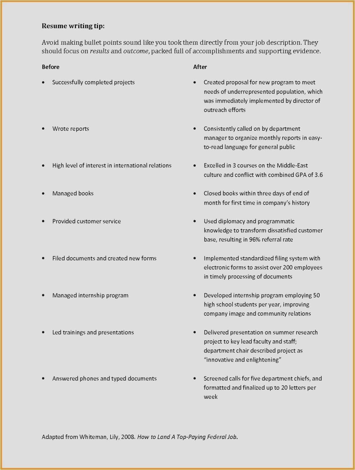 Cv Sample For Restaurant Job Cool 24 New Restaurant Resume