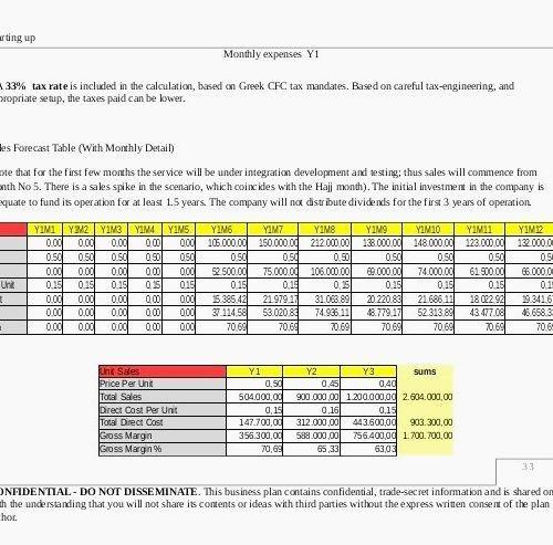 2018 form 1040 Schedule 2441 Elegant Irs Tax Chart New 14
