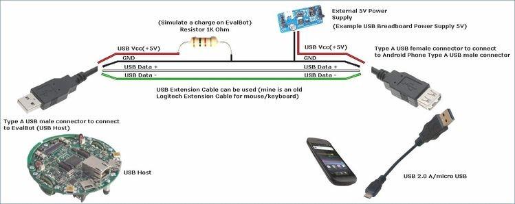 usb power schematic wiring wiring diagram rh w32 jusos loerrach de