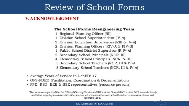 Deped form 137 Beautiful Modified School forms